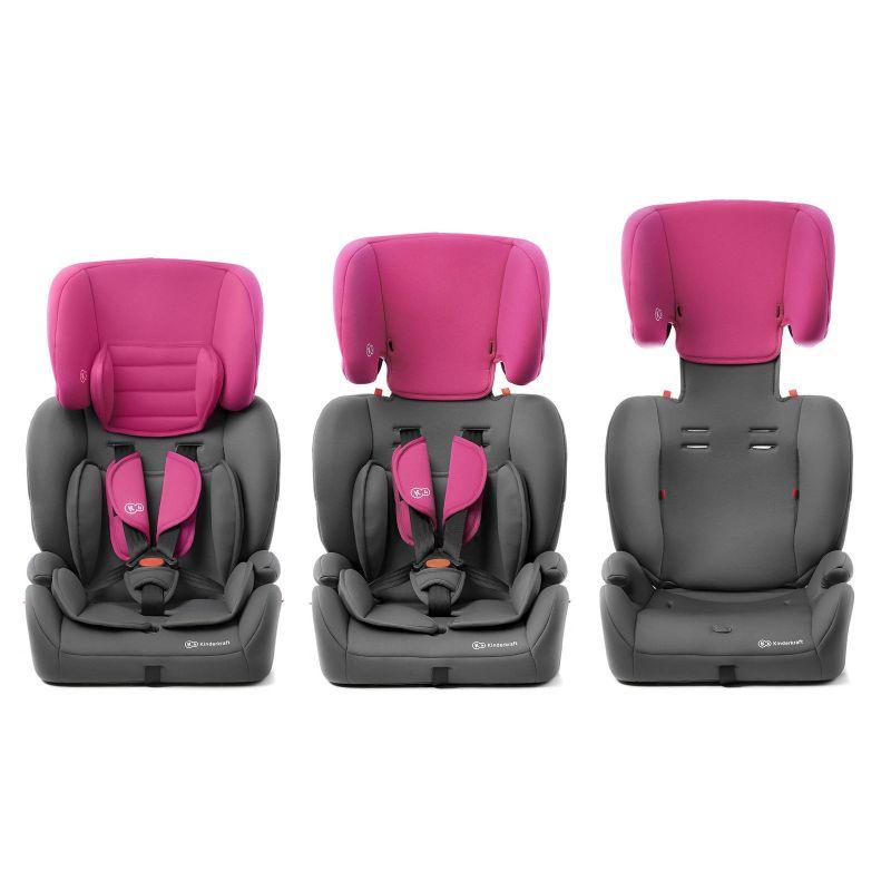 Kinderkraft Concept Fotelik 9-36 kg Pink
